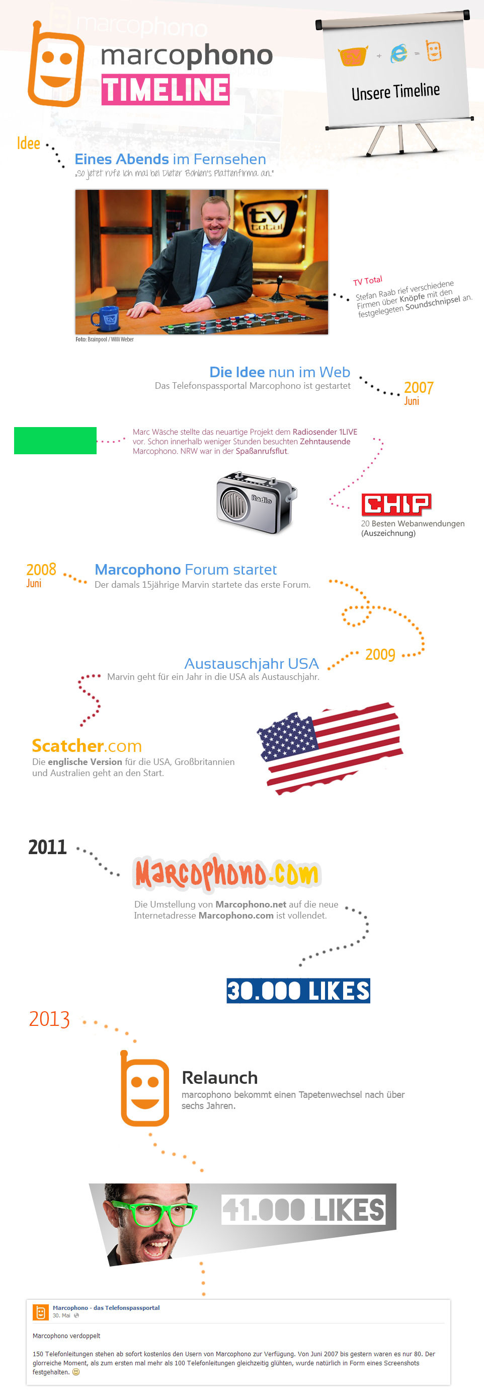 Marcophono - Das Telefonspaßportal